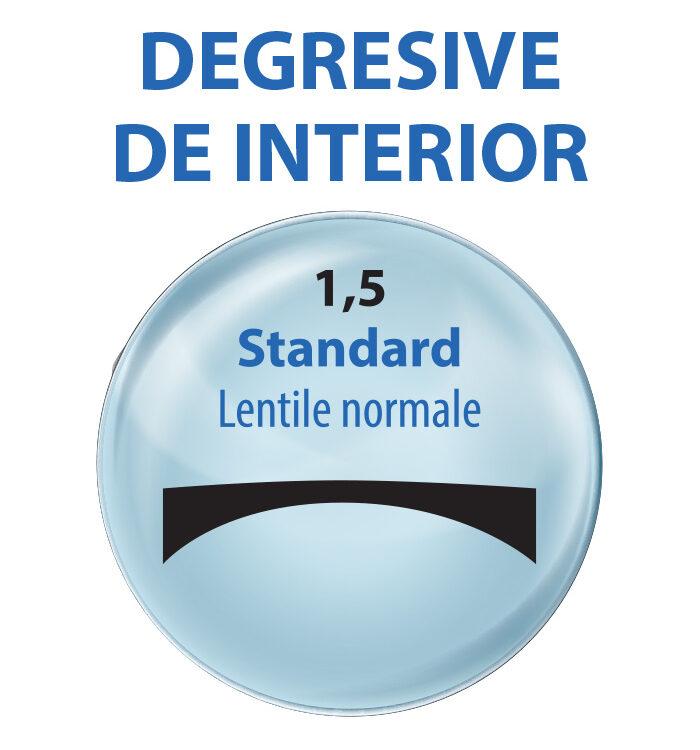 lentile DEGRESIVE index 1,5; lentile de vedere 1,5; lentile clare; lentile de plastic; lentile aeriene; lentile normale; degresive 15; lentile de interior 1,5
