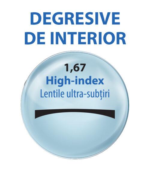 lentile DEGRESIVE index 1,67; lentile de vedere 1,67; lentile clare; lentile de plastic; lentile aeriene; lentile normale; degresive 167; lentile de interior 1,67