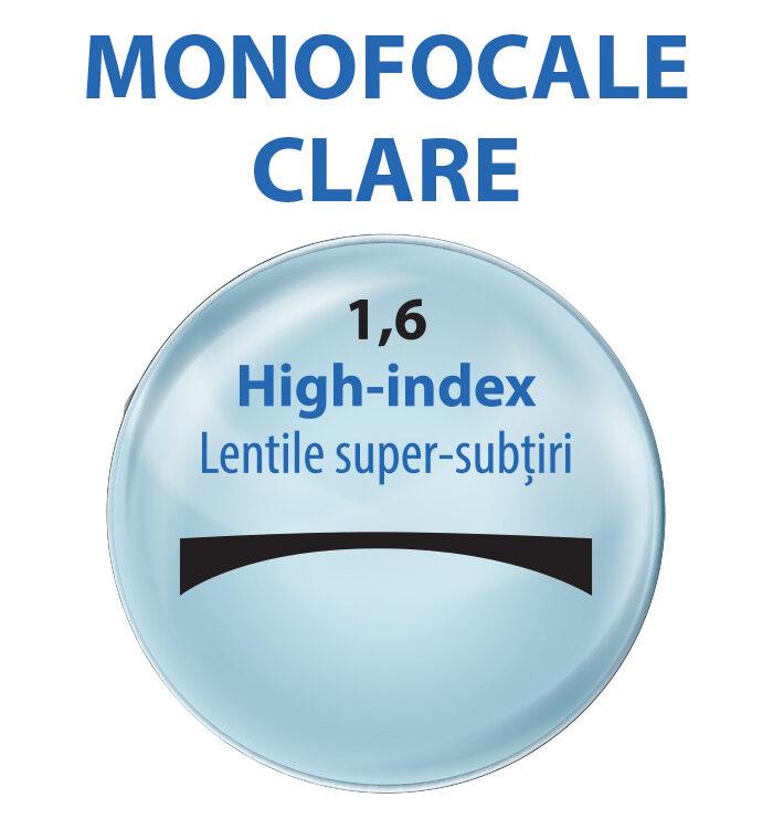 lentile MONOFOCALE clare index 1,6; lentile de vedere 1,6; lentile clare; lentile de plastic; lentile aeriene; lentile normale