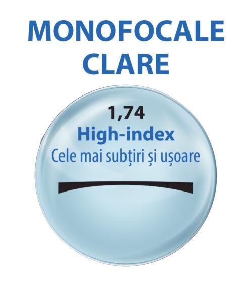 lentile MONOFOCALE clare index 1,74; lentile de vedere 1,74; lentile clare; lentile de plastic; lentile aeriene; lentile normale